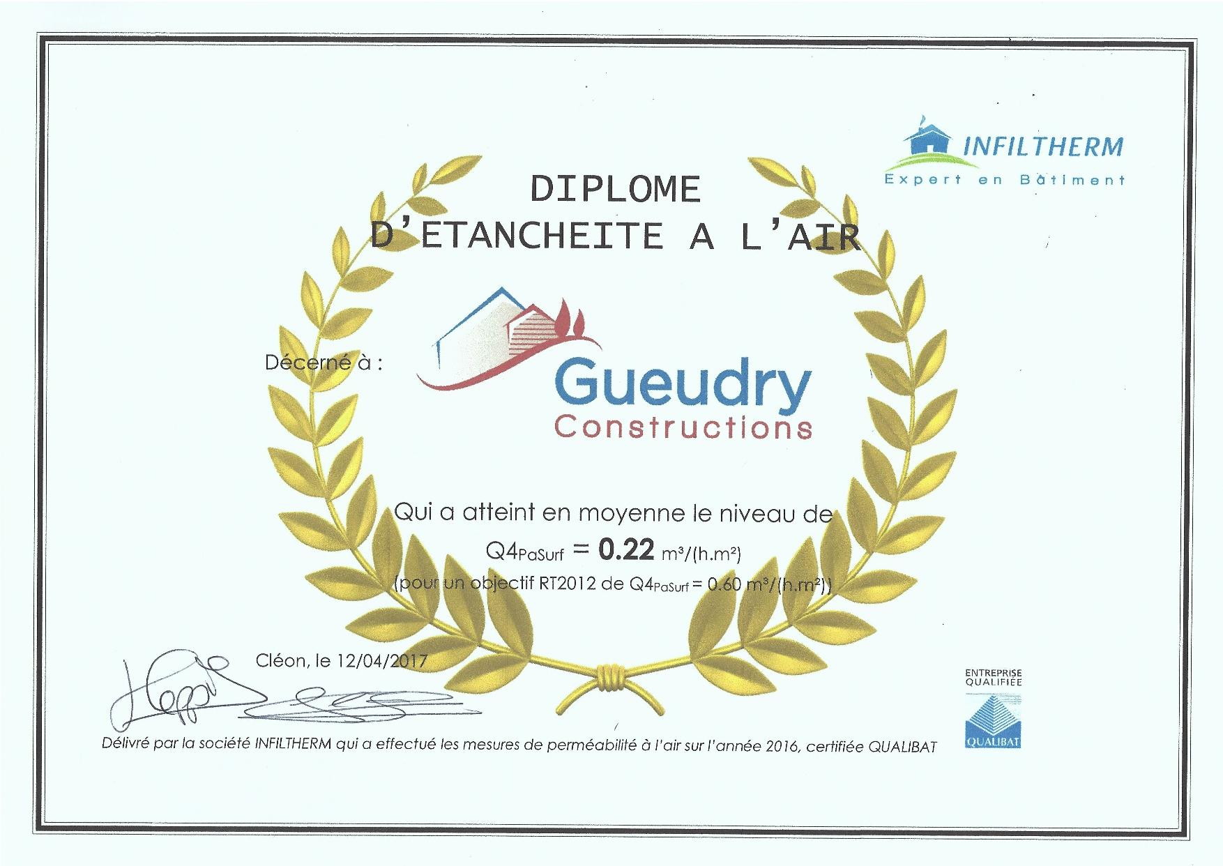 Gueudry Exc 232 Le Sur Les Tests De Perm 233 Abilit 233 224 L Air