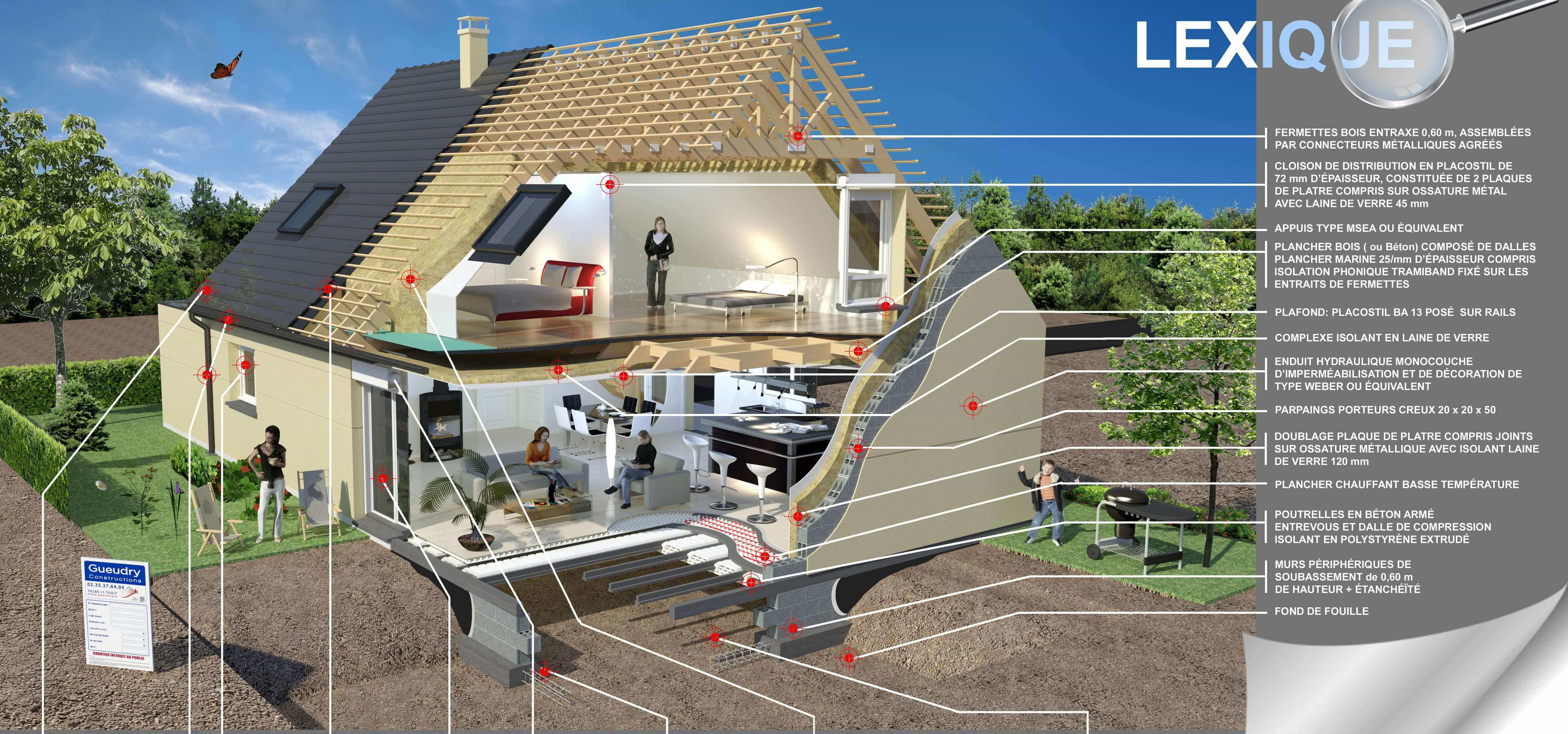 Constructeur Maison Ossature Bois 76 vue éclatée de nos maisons individuelles